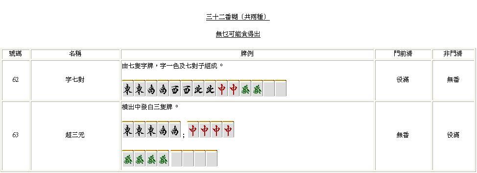 廣東麻雀番數表-解釋頁14.JPG